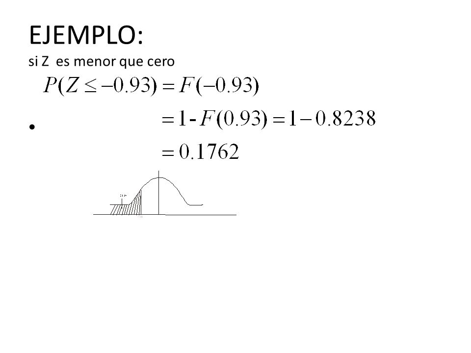 EJEMPLO: si Z es menor que cero