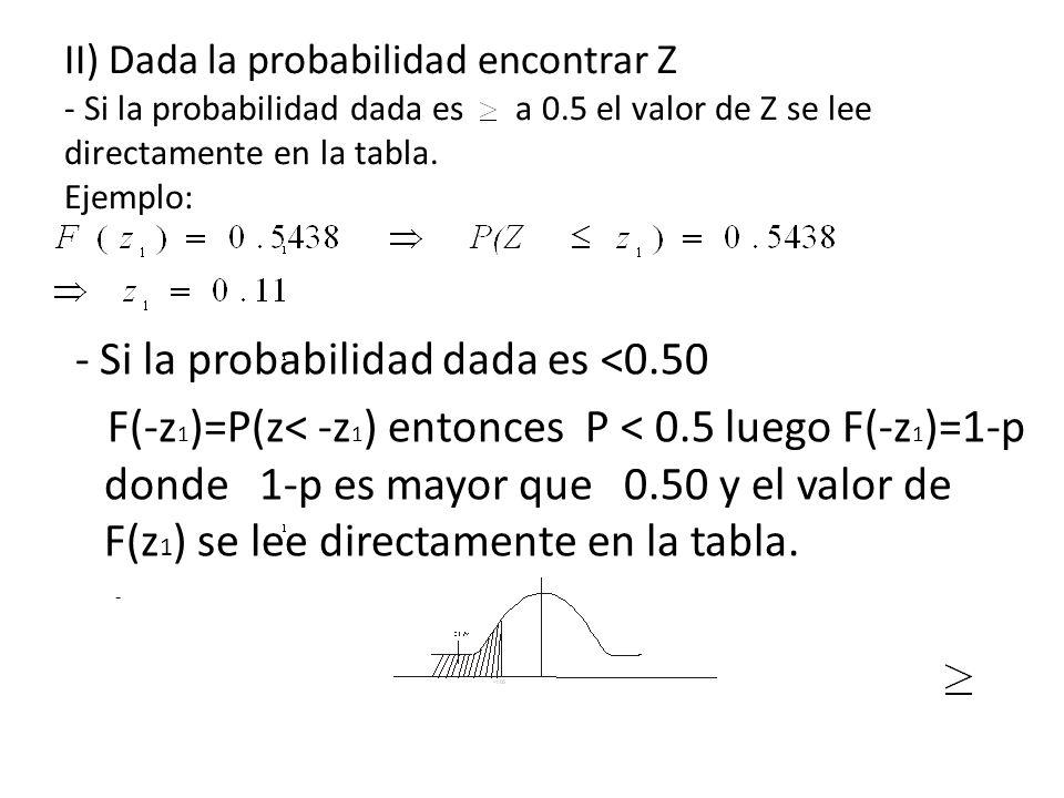 II) Dada la probabilidad encontrar Z - Si la probabilidad dada es a 0