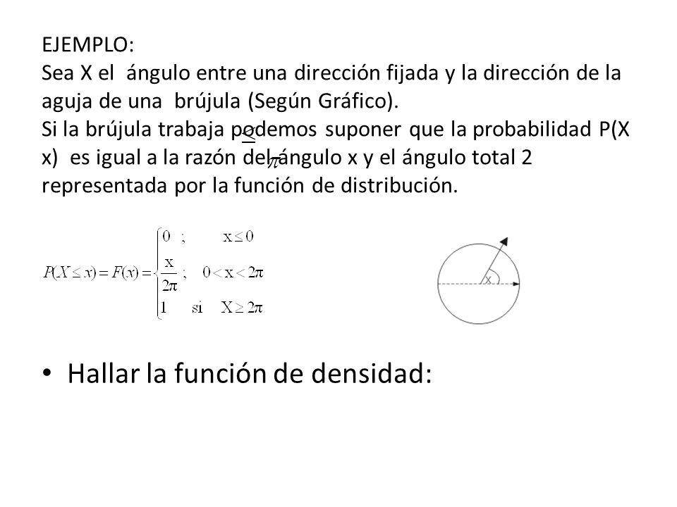 Hallar la función de densidad: