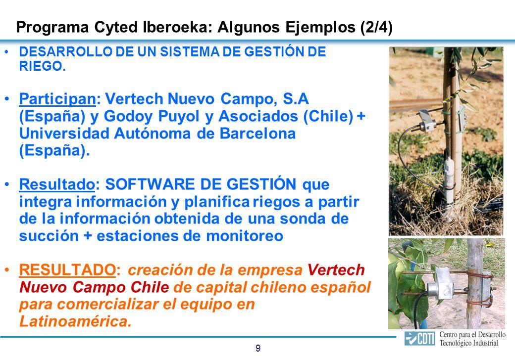 Programa Cyted- Iberoeka: Algunos Ejemplos (3/4)