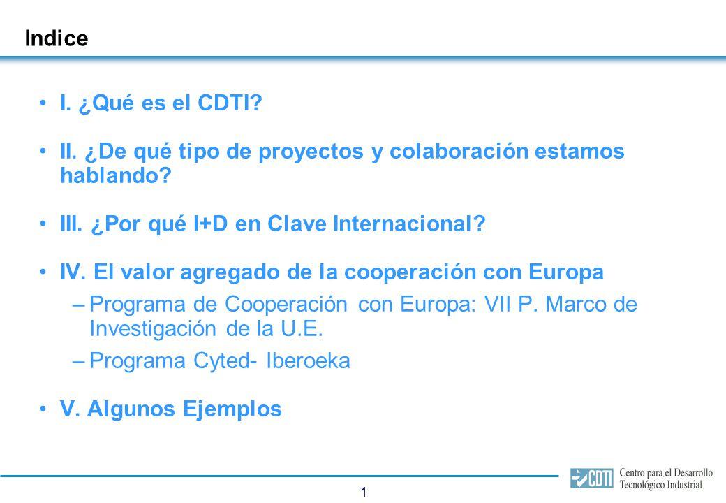 La función del CDTI como impulsor de la I+D+i empresarial