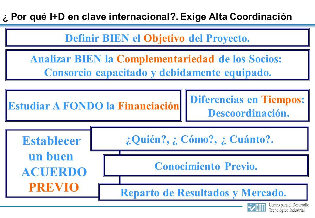 Programas de Cooperación Tecnológica con Iberoamérica: Programa Cyted- Iberoeka