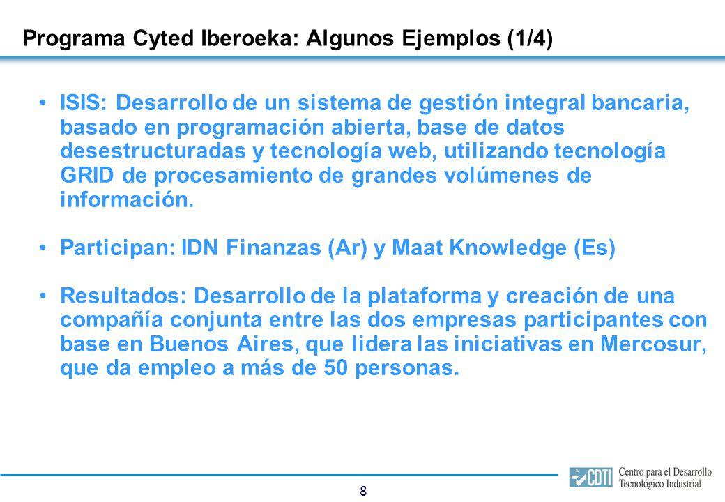 Programa Cyted Iberoeka: Algunos Ejemplos (2/4)