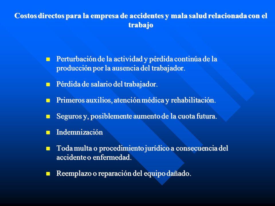Costos directos para la empresa de accidentes y mala salud relacionada con el trabajo