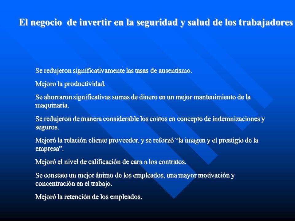 El negocio de invertir en la seguridad y salud de los trabajadores