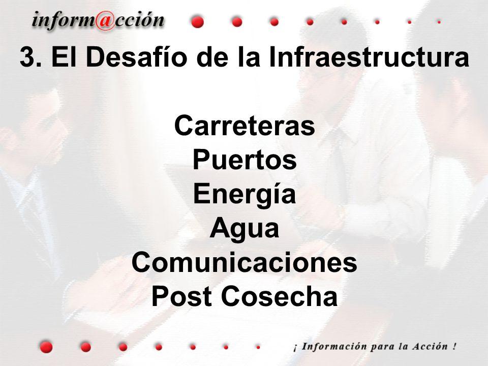 3. El Desafío de la Infraestructura