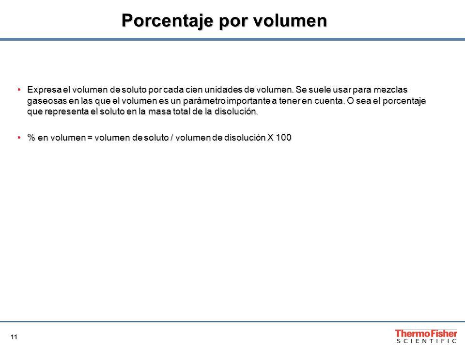 Porcentaje por volumen