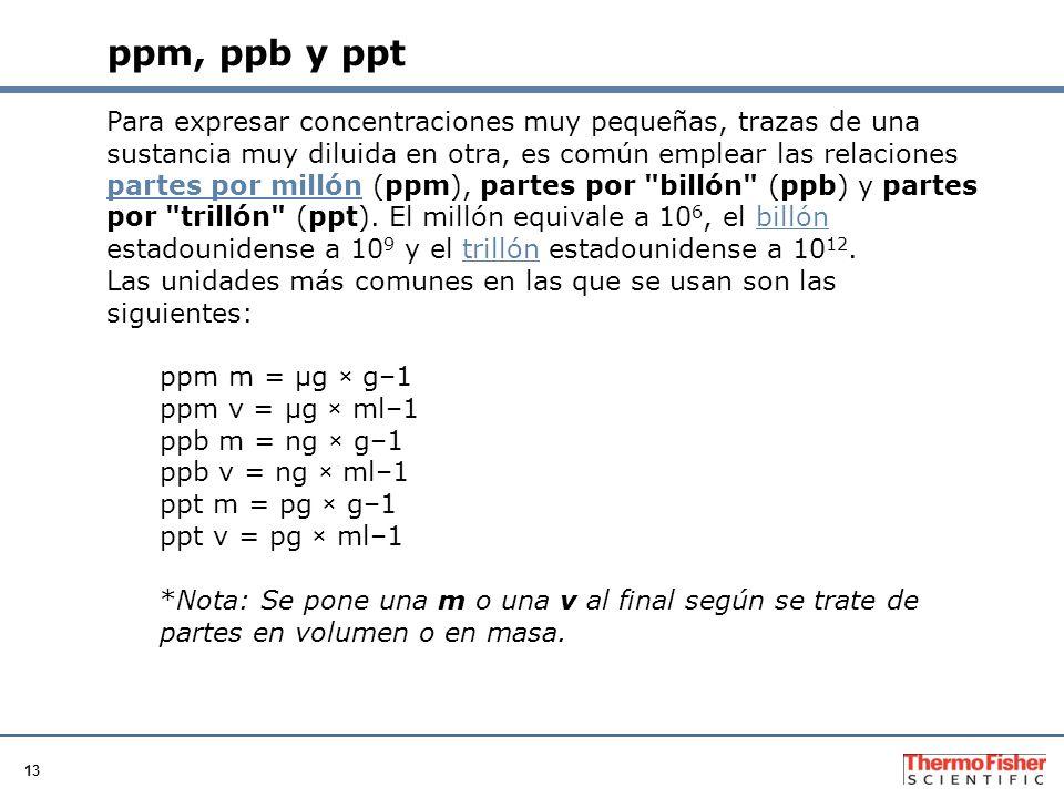 ppm, ppb y ppt