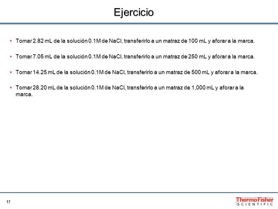 Ejercicio Tomar 2.82 mL de la solución 0.1M de NaCl, transferirlo a un matraz de 100 mL y aforar a la marca.