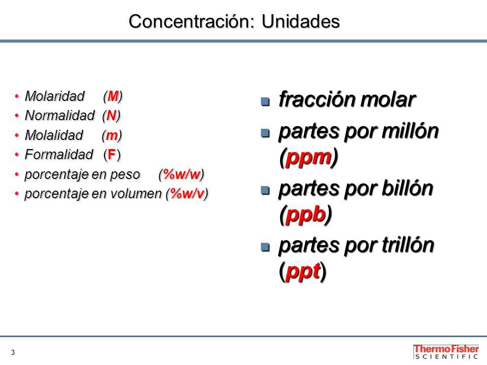 Concentración: Unidades