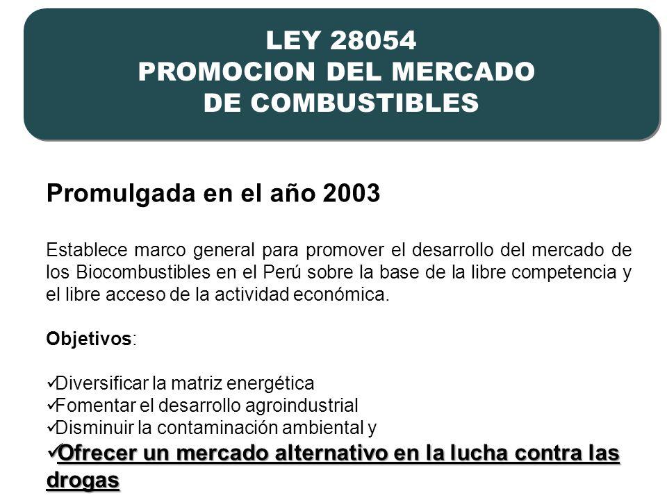 LEY 28054 PROMOCION DEL MERCADO DE COMBUSTIBLES
