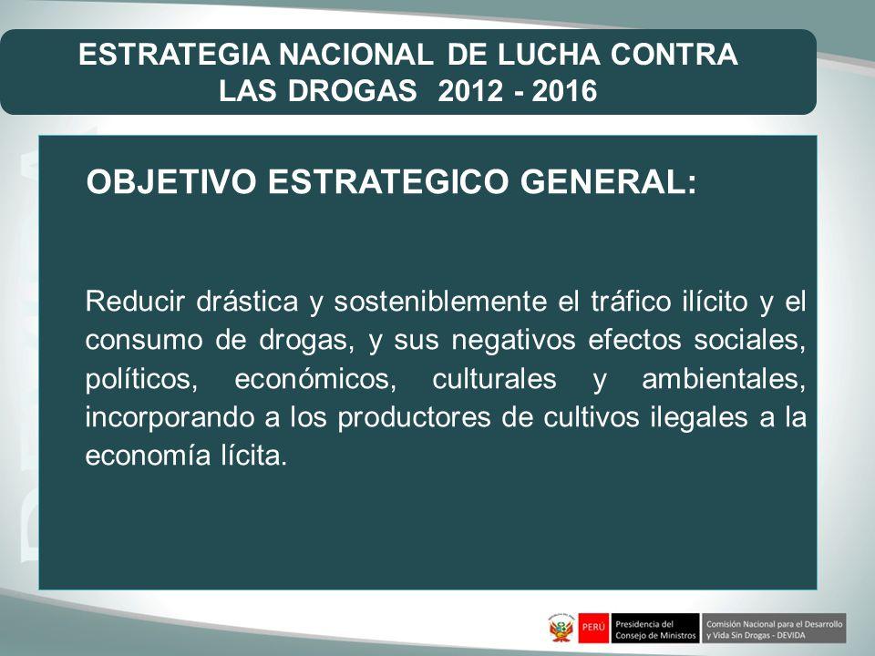 ESTRATEGIA NACIONAL DE LUCHA CONTRA