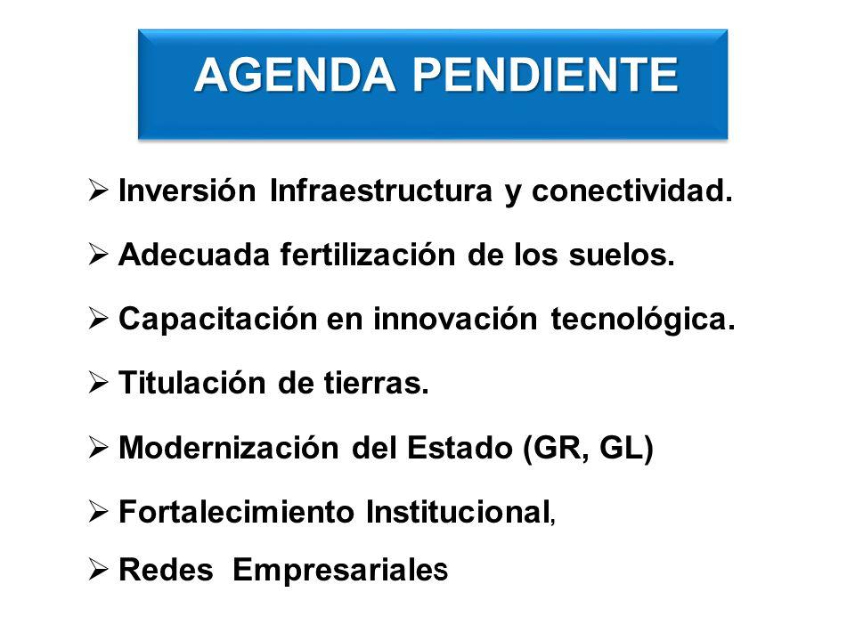 Inversión Infraestructura y conectividad.