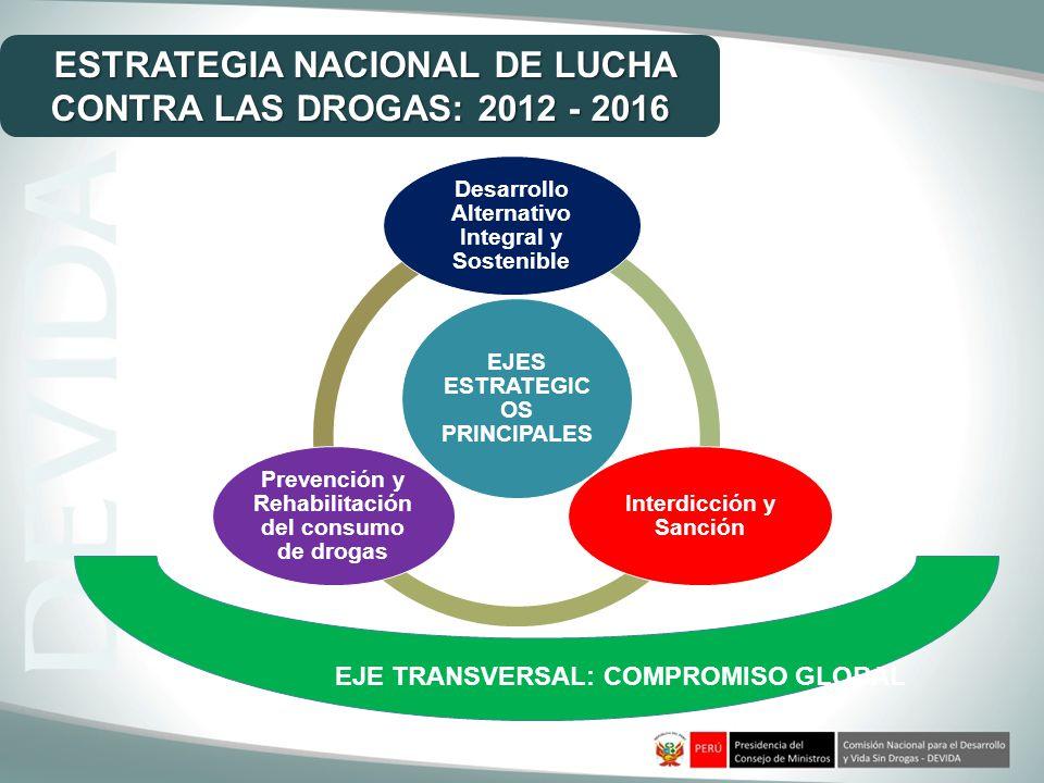 ESTRATEGIA NACIONAL DE LUCHA CONTRA LAS DROGAS: 2012 - 2016