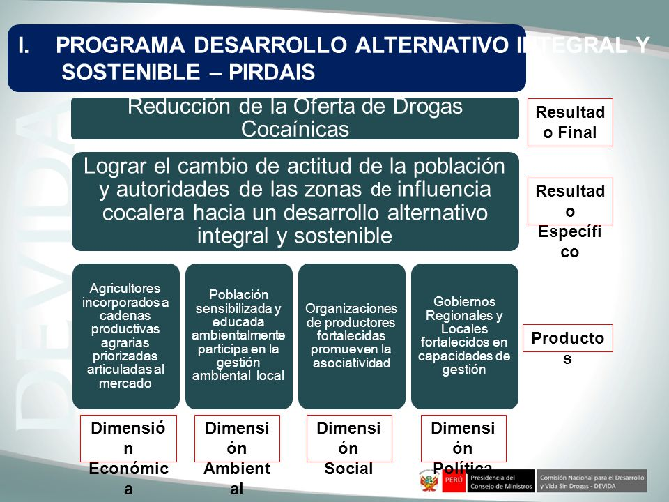 PROGRAMA DESARROLLO ALTERNATIVO INTEGRAL Y SOSTENIBLE – PIRDAIS