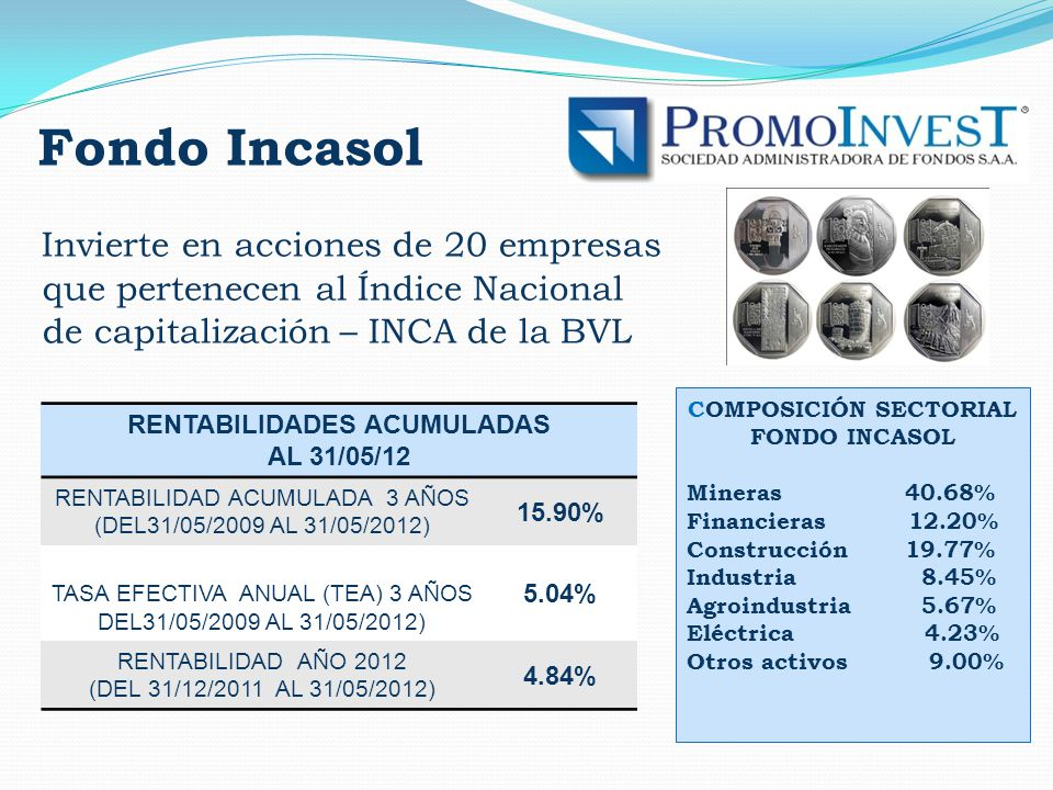 COMPOSICIÓN SECTORIAL FONDO INCASOL RENTABILIDADES ACUMULADAS
