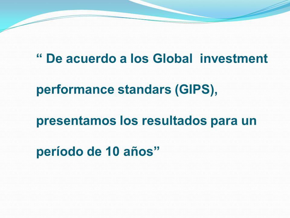 De acuerdo a los Global investment performance standars (GIPS), presentamos los resultados para un período de 10 años