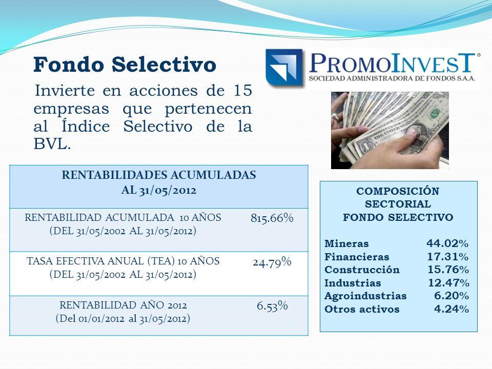 RENTABILIDADES ACUMULADAS COMPOSICIÓN SECTORIAL