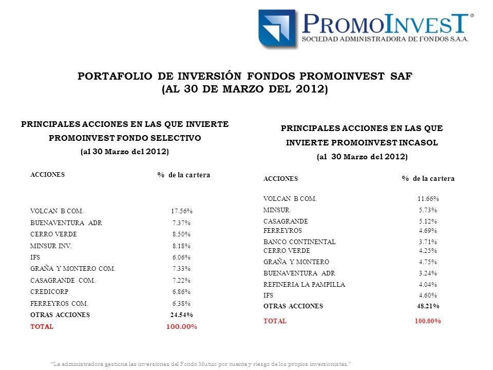 PORTAFOLIO DE INVERSIÓN FONDOS PROMOINVEST SAF (AL 30 DE MARZO DEL 2012)