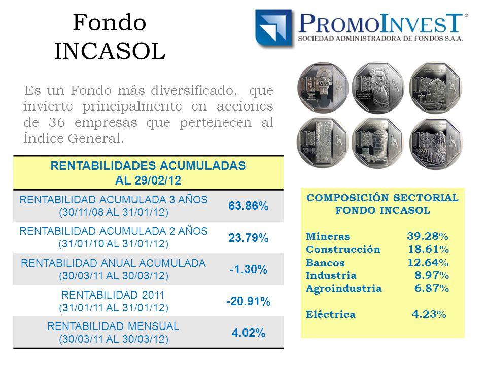 RENTABILIDADES ACUMULADAS COMPOSICIÓN SECTORIAL FONDO INCASOL