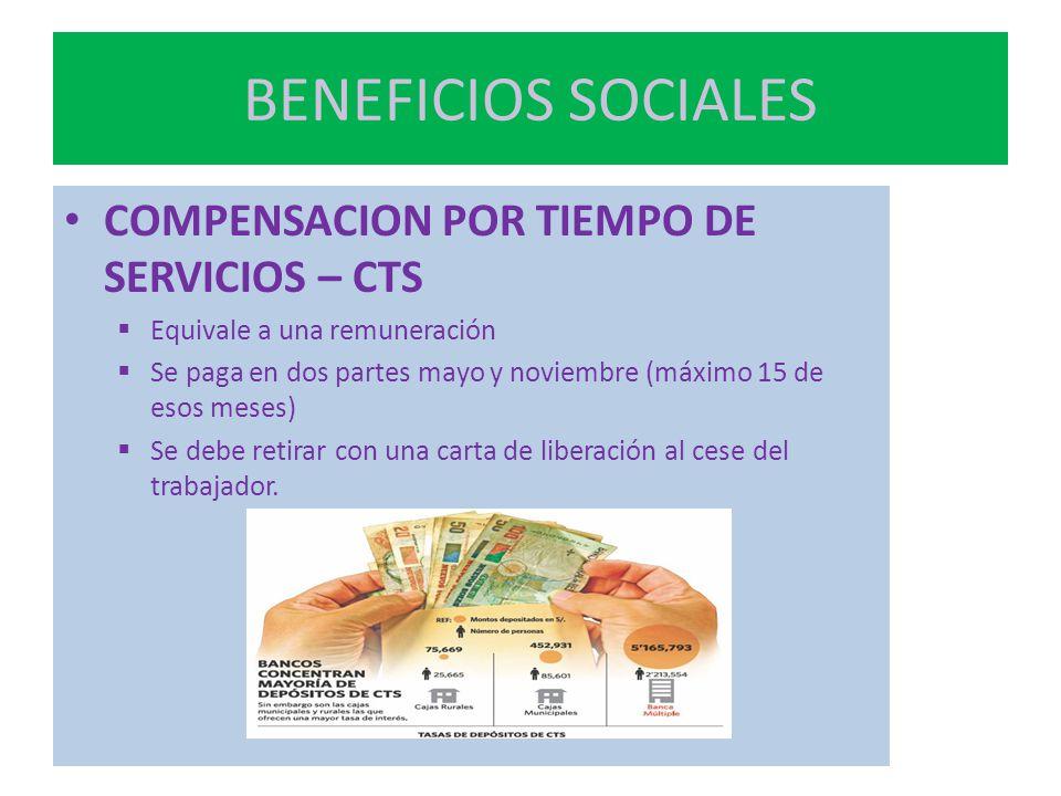 BENEFICIOS SOCIALES COMPENSACION POR TIEMPO DE SERVICIOS – CTS