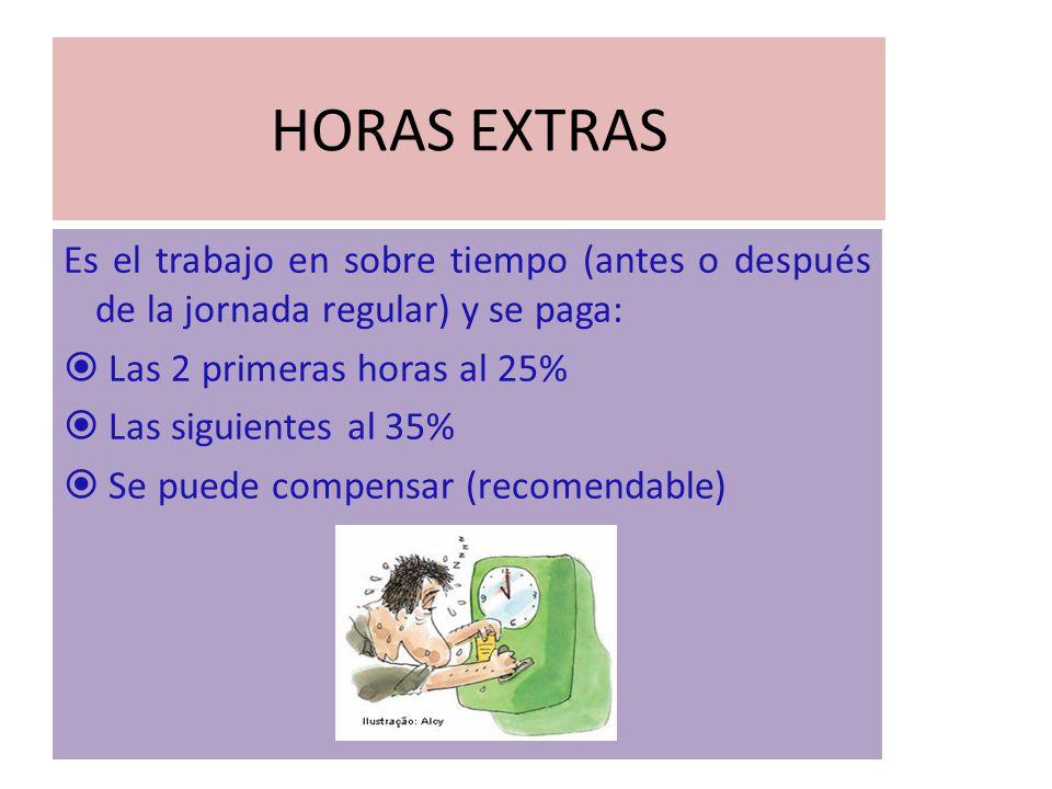 HORAS EXTRAS Es el trabajo en sobre tiempo (antes o después de la jornada regular) y se paga: Las 2 primeras horas al 25%