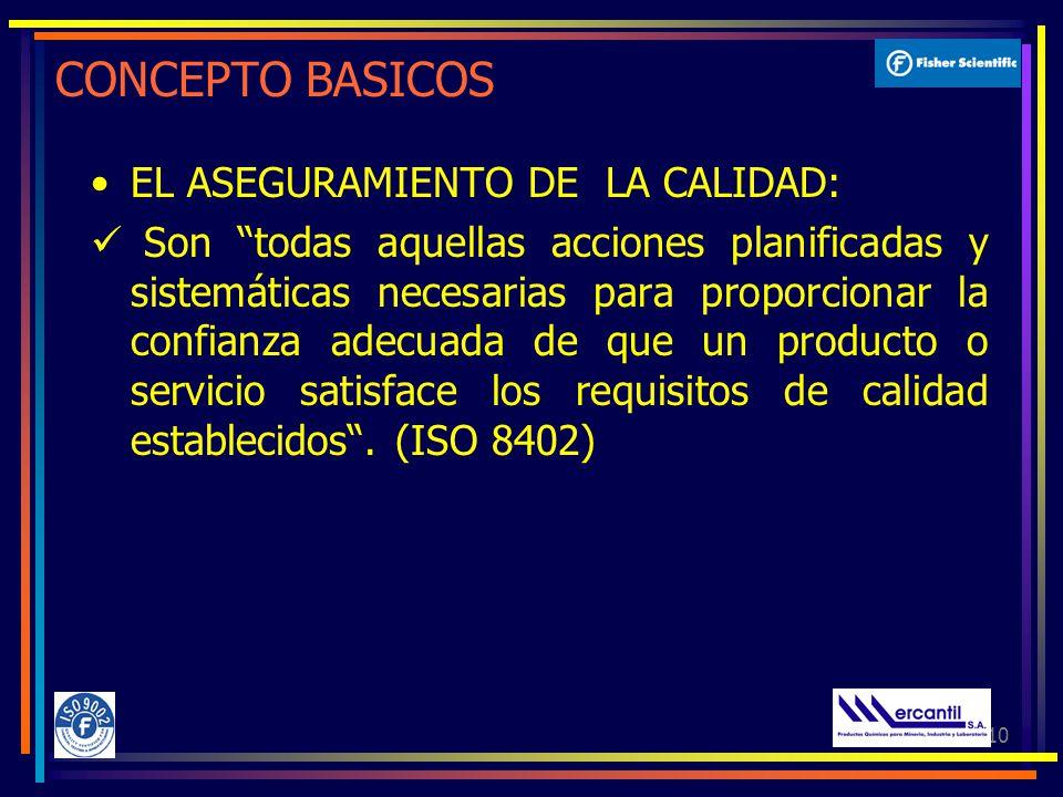 CONCEPTO BASICOS EL ASEGURAMIENTO DE LA CALIDAD: