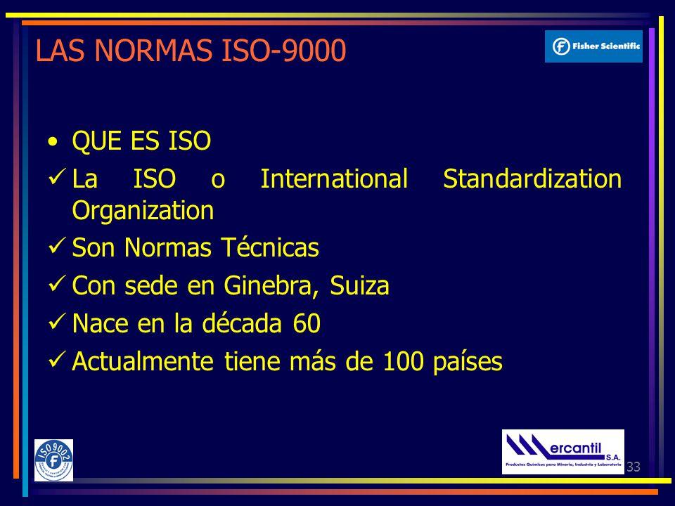 LAS NORMAS ISO-9000 QUE ES ISO