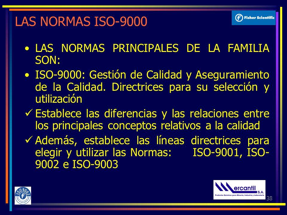 LAS NORMAS ISO-9000 LAS NORMAS PRINCIPALES DE LA FAMILIA SON: