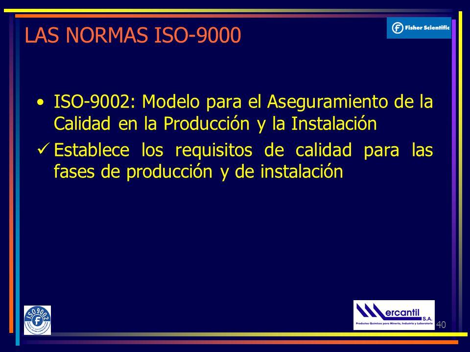 LAS NORMAS ISO-9000 ISO-9002: Modelo para el Aseguramiento de la Calidad en la Producción y la Instalación.