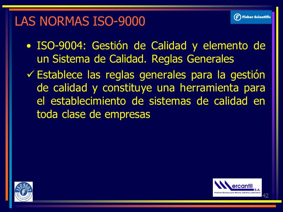 LAS NORMAS ISO-9000 ISO-9004: Gestión de Calidad y elemento de un Sistema de Calidad. Reglas Generales.