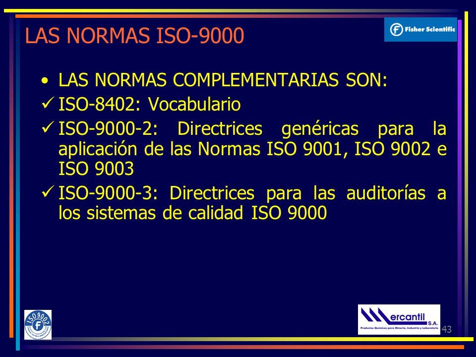 LAS NORMAS ISO-9000 LAS NORMAS COMPLEMENTARIAS SON:
