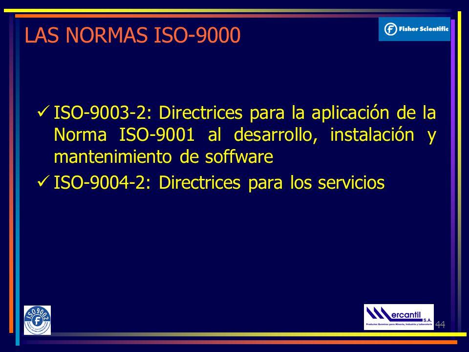 LAS NORMAS ISO-9000 ISO-9003-2: Directrices para la aplicación de la Norma ISO-9001 al desarrollo, instalación y mantenimiento de soffware.
