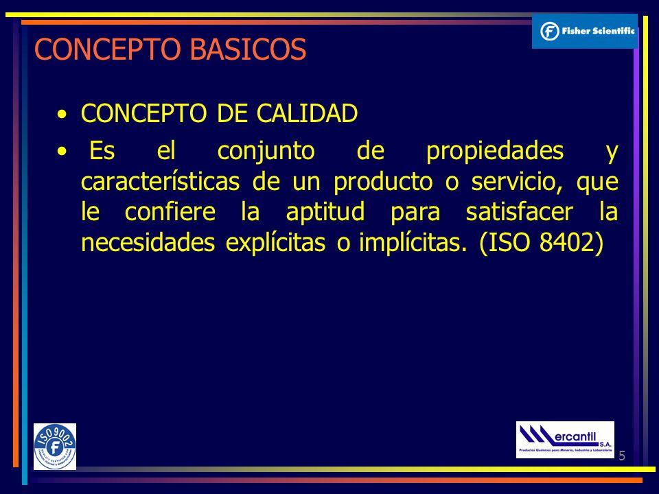 CONCEPTO BASICOS CONCEPTO DE CALIDAD