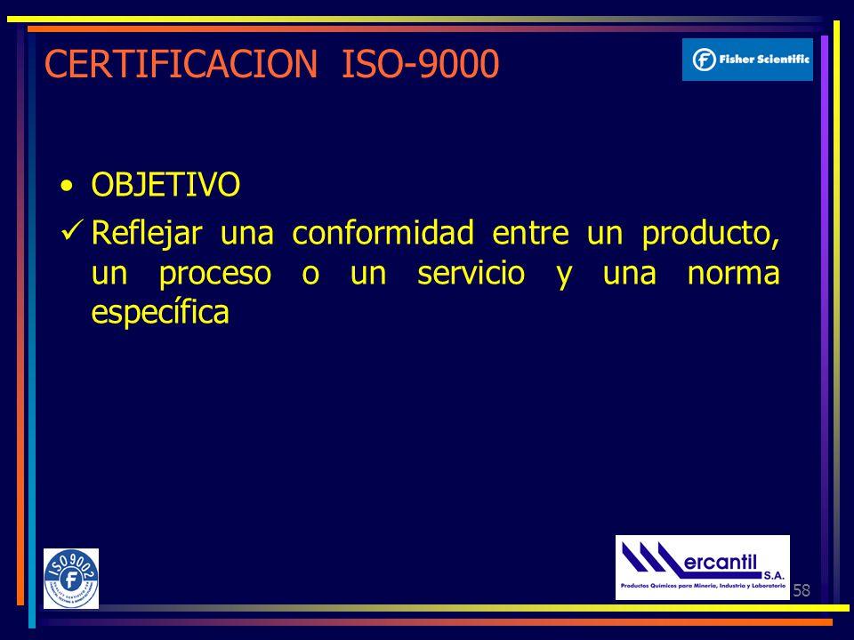 CERTIFICACION ISO-9000 OBJETIVO