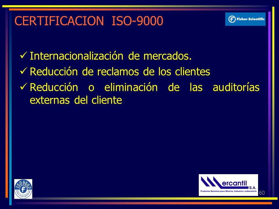 CERTIFICACION ISO-9000 Internacionalización de mercados.