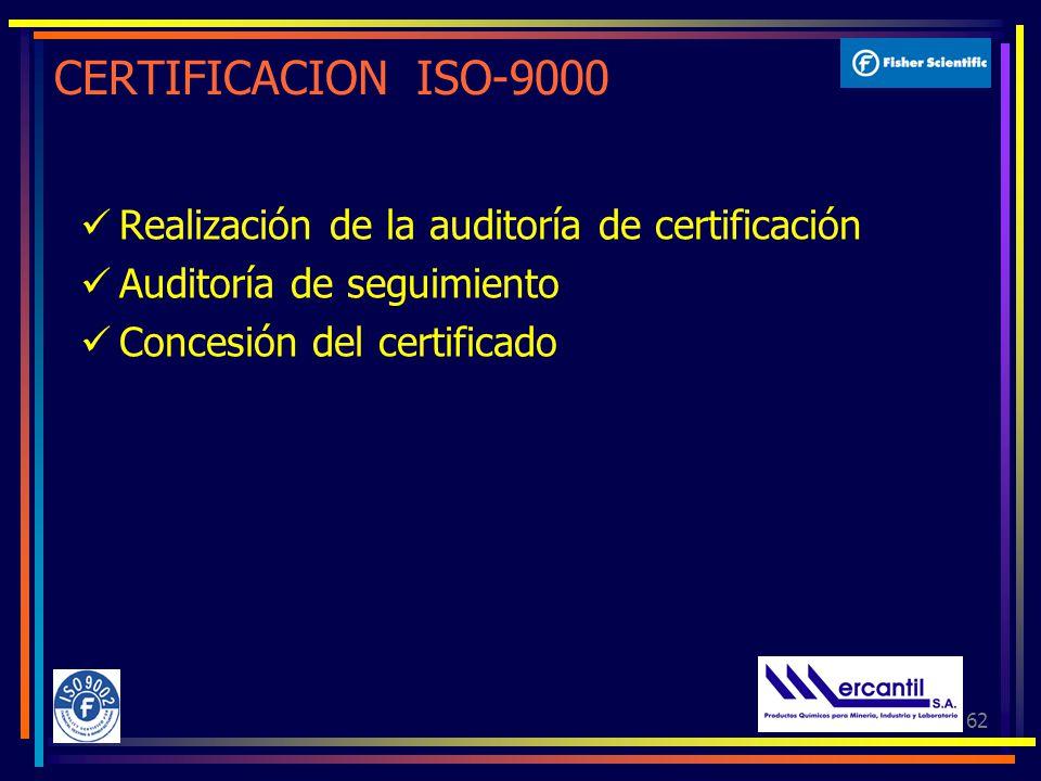 CERTIFICACION ISO-9000 Realización de la auditoría de certificación