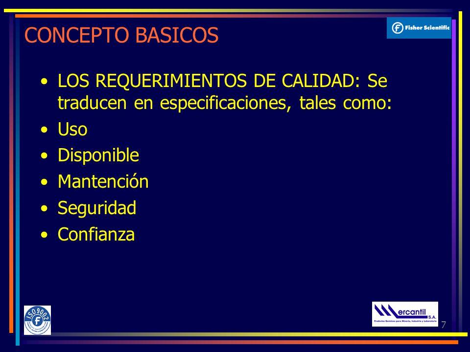 CONCEPTO BASICOS LOS REQUERIMIENTOS DE CALIDAD: Se traducen en especificaciones, tales como: Uso. Disponible.