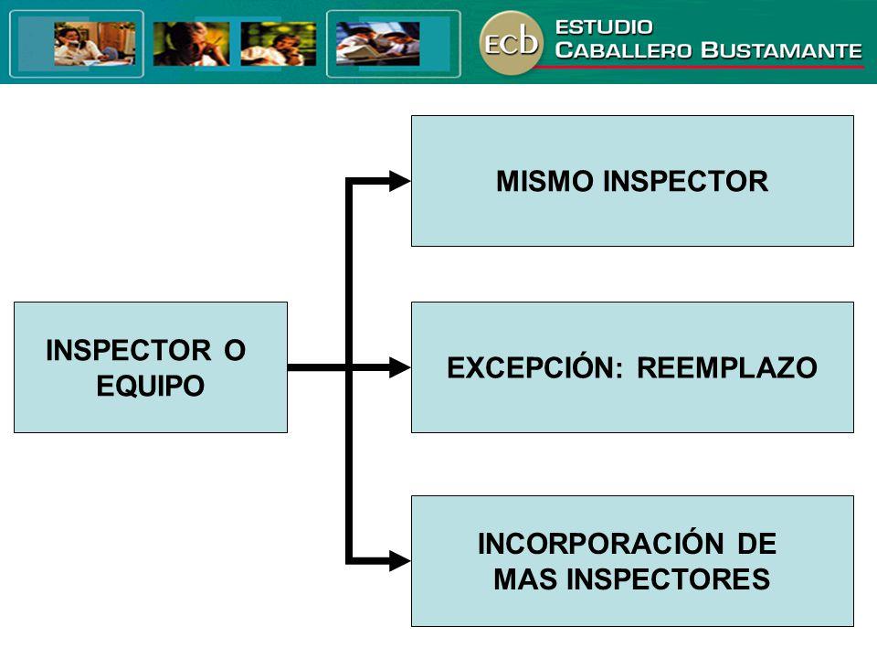 MISMO INSPECTOR INSPECTOR O EQUIPO EXCEPCIÓN: REEMPLAZO INCORPORACIÓN DE MAS INSPECTORES