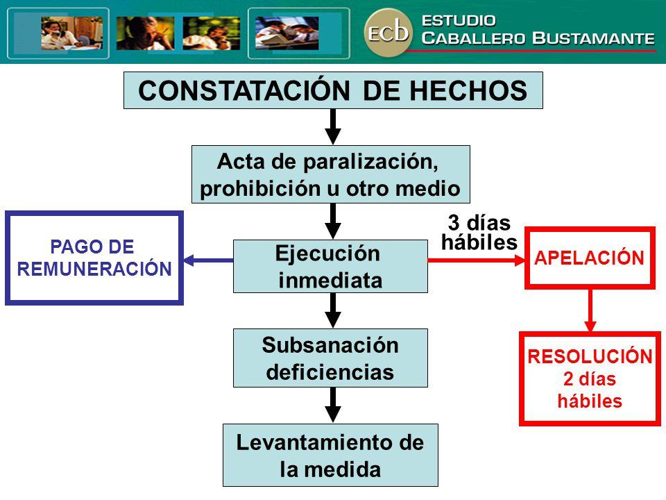 CONSTATACIÓN DE HECHOS prohibición u otro medio