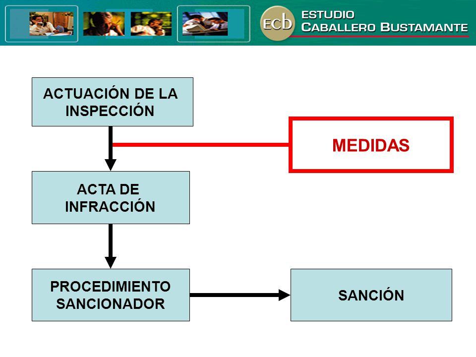 MEDIDAS ACTUACIÓN DE LA INSPECCIÓN ACTA DE INFRACCIÓN PROCEDIMIENTO