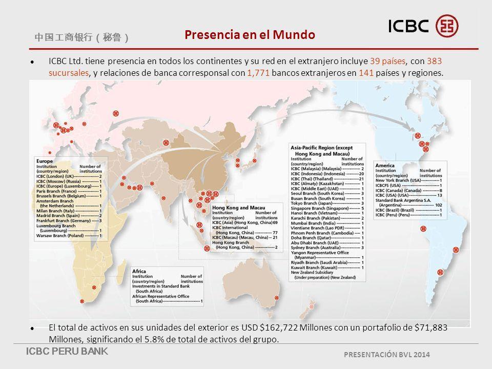 Presencia en el Mundo 中国工商银行(秘鲁)