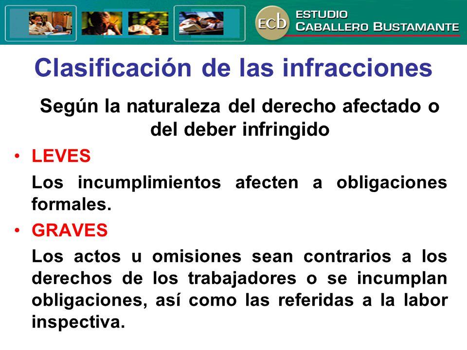 Clasificación de las infracciones