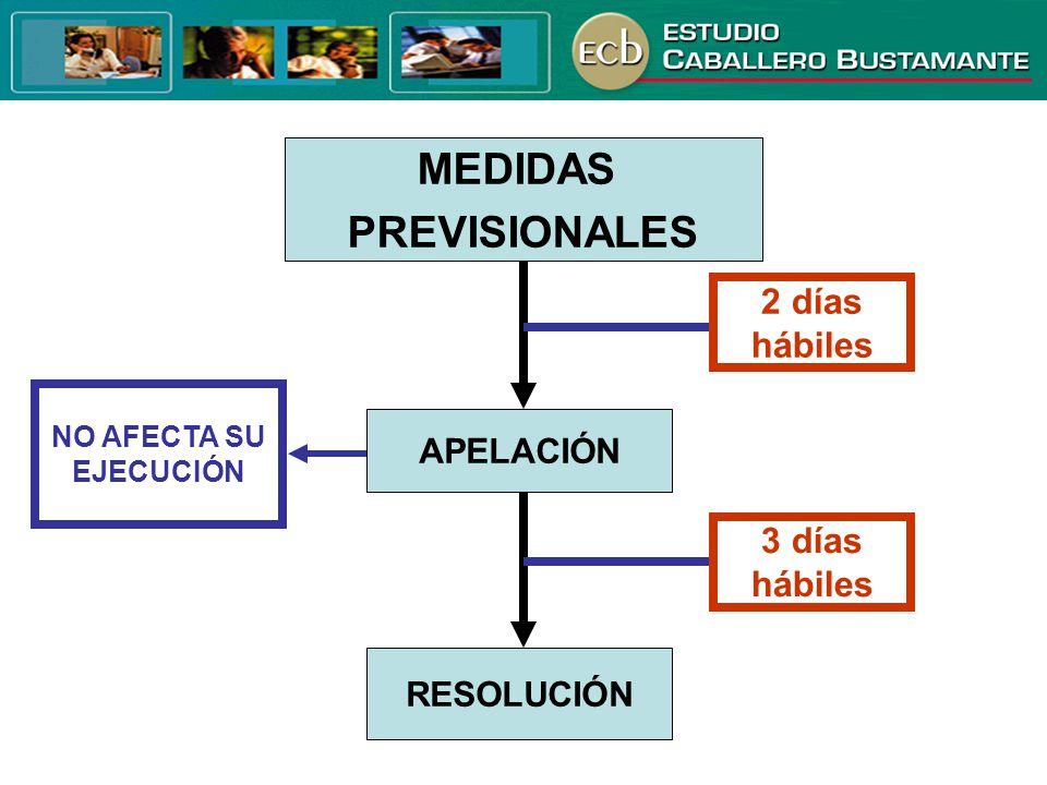 MEDIDAS PREVISIONALES