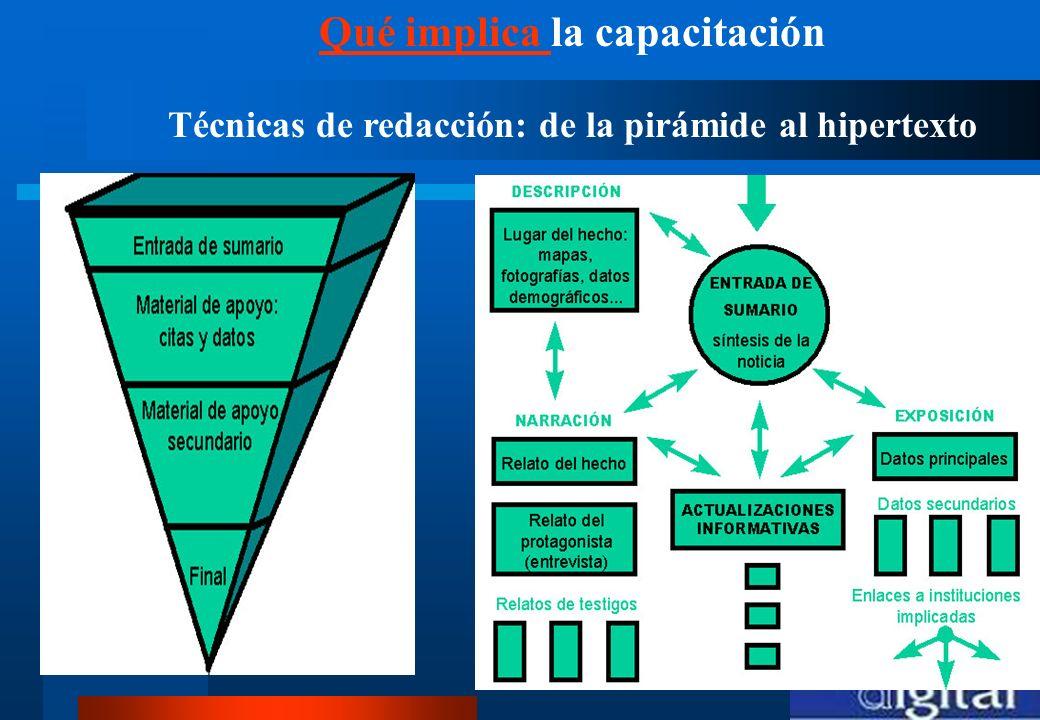 Qué implica la capacitación Técnicas de redacción: de la pirámide al hipertexto