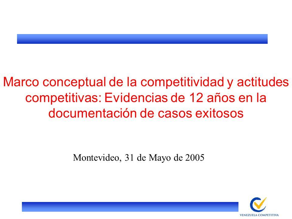 Marco conceptual de la competitividad y actitudes competitivas: Evidencias de 12 años en la documentación de casos exitosos