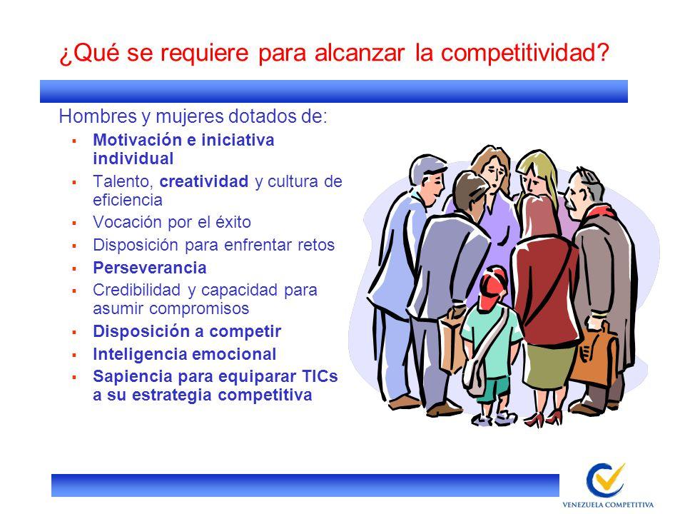 ¿Qué se requiere para alcanzar la competitividad