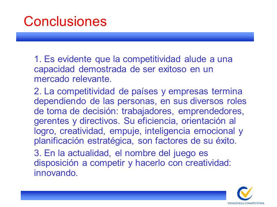 Conclusiones 1. Es evidente que la competitividad alude a una capacidad demostrada de ser exitoso en un mercado relevante.