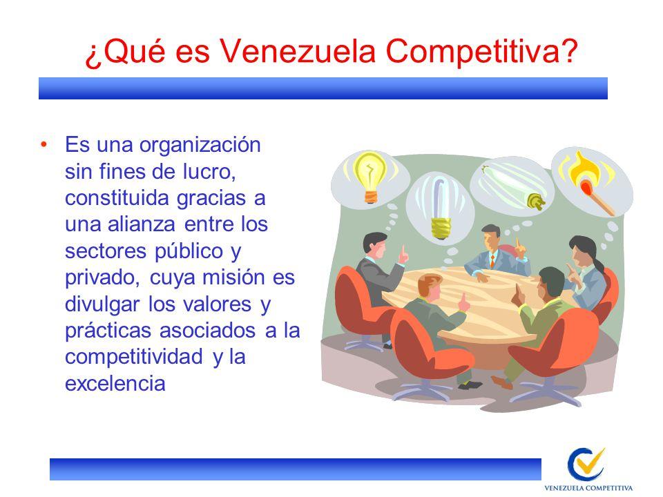 ¿Qué es Venezuela Competitiva