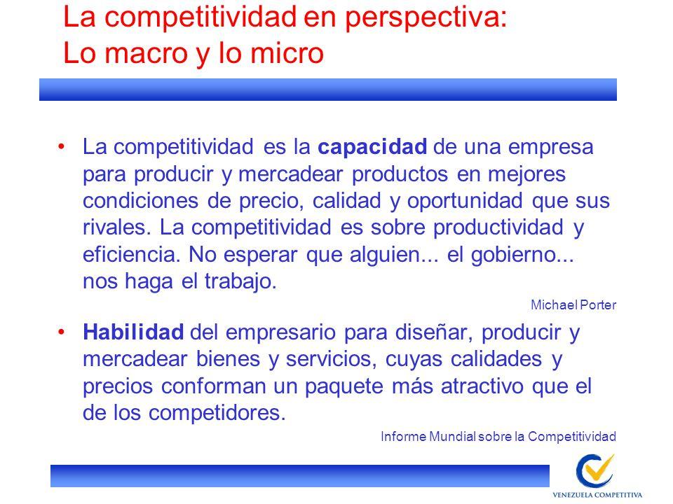La competitividad en perspectiva: Lo macro y lo micro